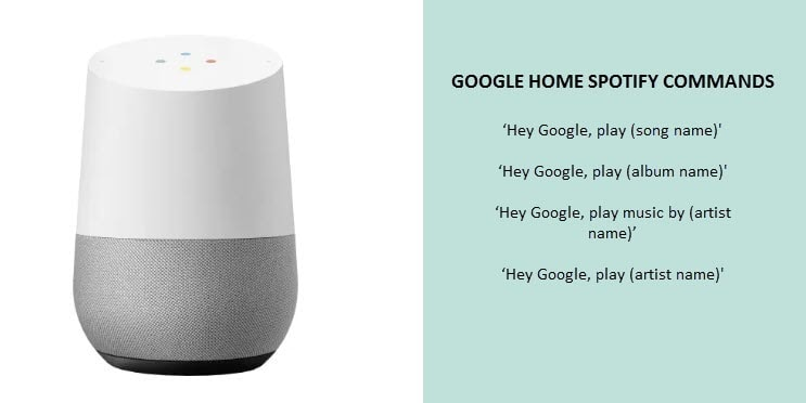 GOOGLE HOME SPOTIFY COMMANDS